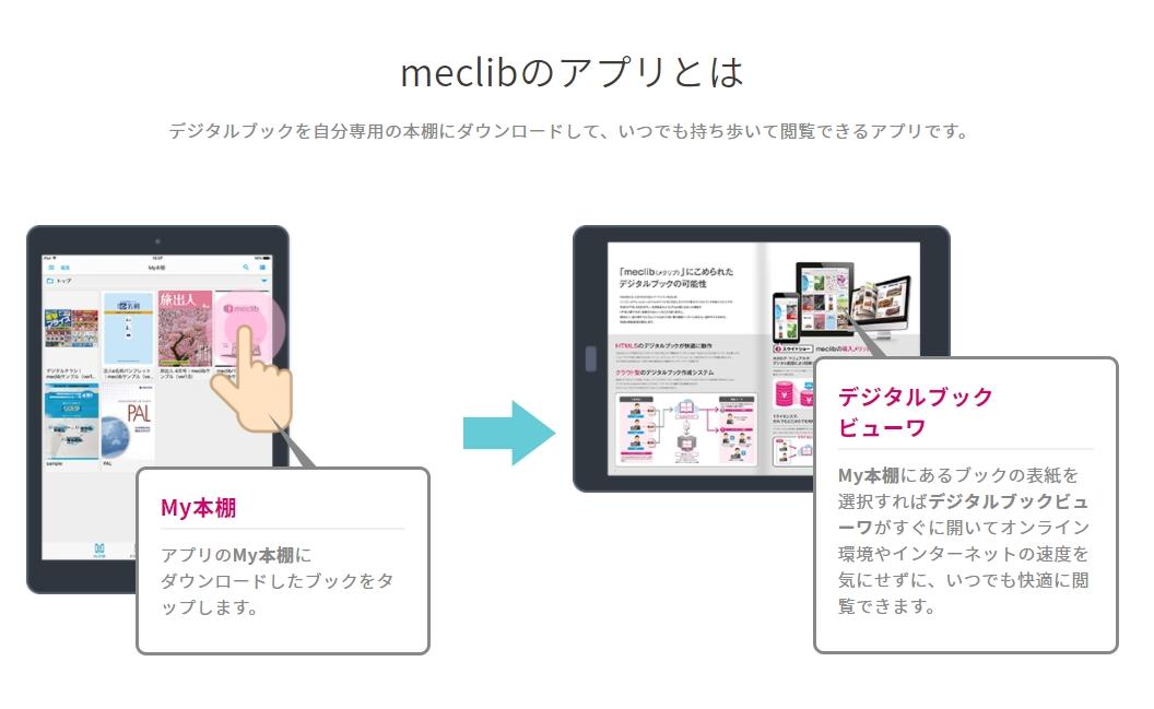 製品デジタルカタログが変わりました!